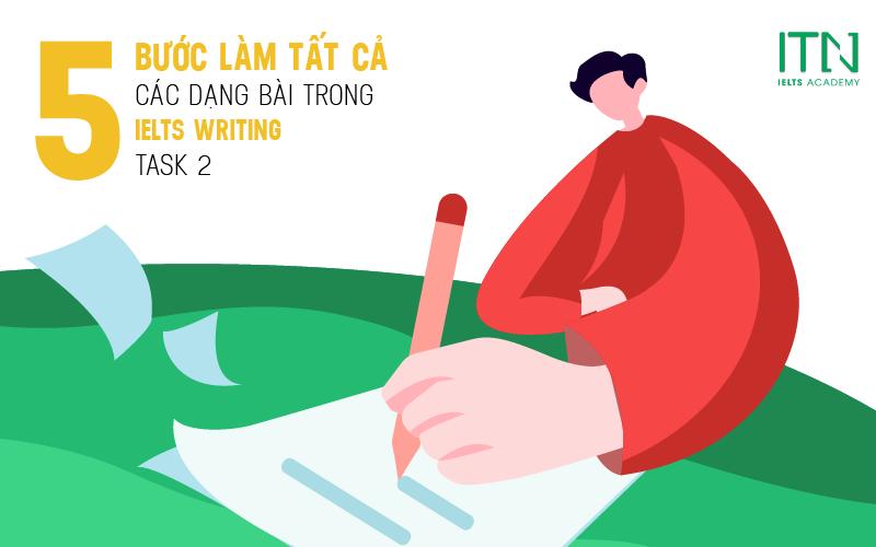 5 BƯỚC LÀM TẤT CẢ CÁC DẠNG BÀI TRONG IELTS WRITING TASK 2