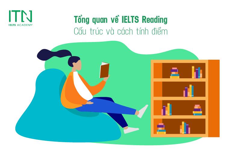 Tổng quan về IELTS Reading cấu trúc và cách tính điểm