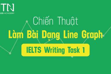 Chiến Thuật Làm Bài Dạng Line Graph – Writing Task 1