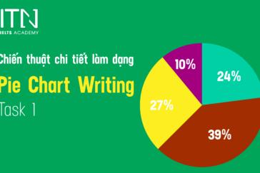 ✍️ Chiến Thuật Làm Dạng Pie Chart IELTS Writing Task 1