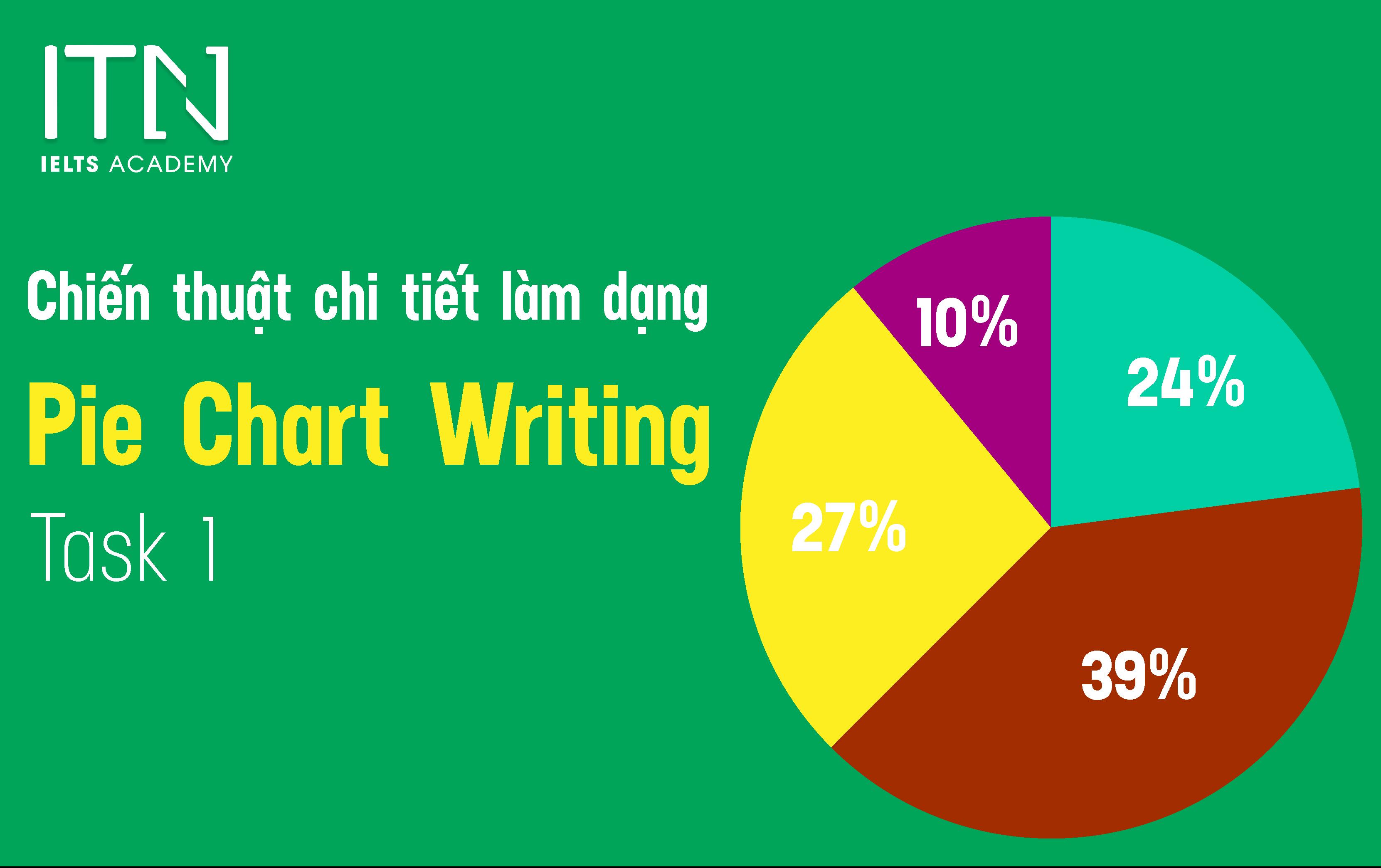 Chiến Thuật Làm Dạng Pie Chart IELTS Writing Task 1